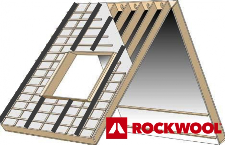 Loci with RockZero® roof elements